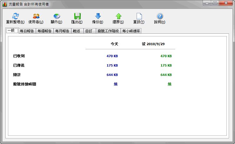 網路流量監控 NetWorx